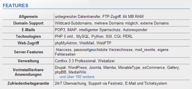 Domain-Offensive Webspace Paket