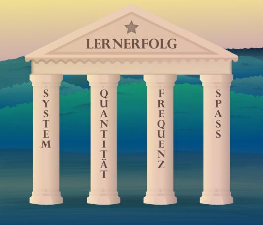 Apprendre les langues à succès 4 piliers