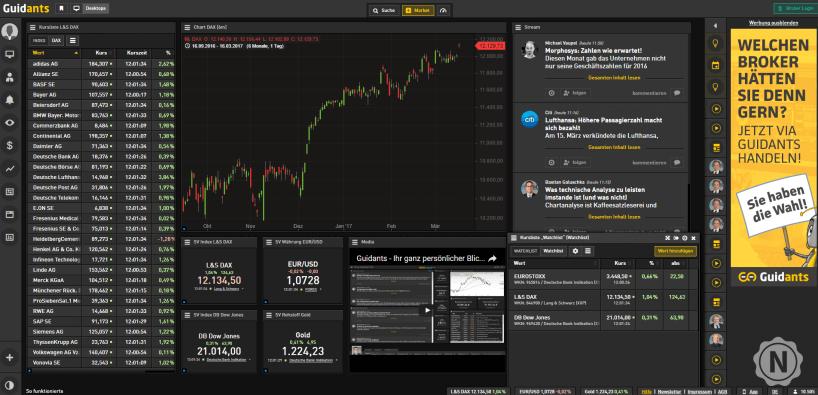 aktienhandel lernen 2021 für alle anfänger einfach erklärt trading automatisches handelssystem welche software