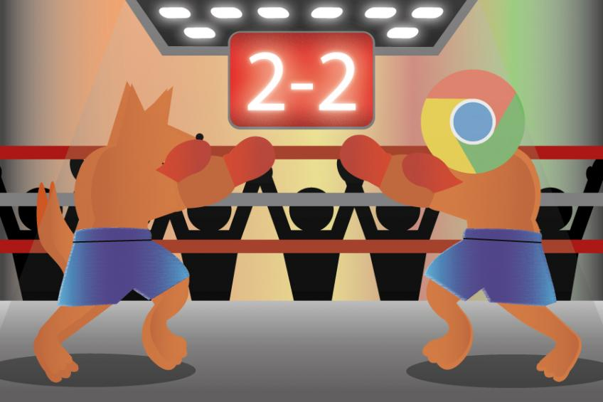 Chrome vs. Firefox 2:2